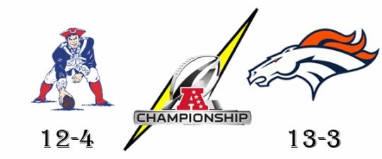 Patriots Broncos AFC