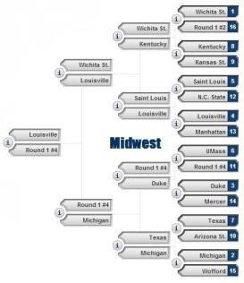 Sweet 16 Mid-West
