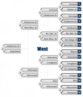 Sweet 16 West